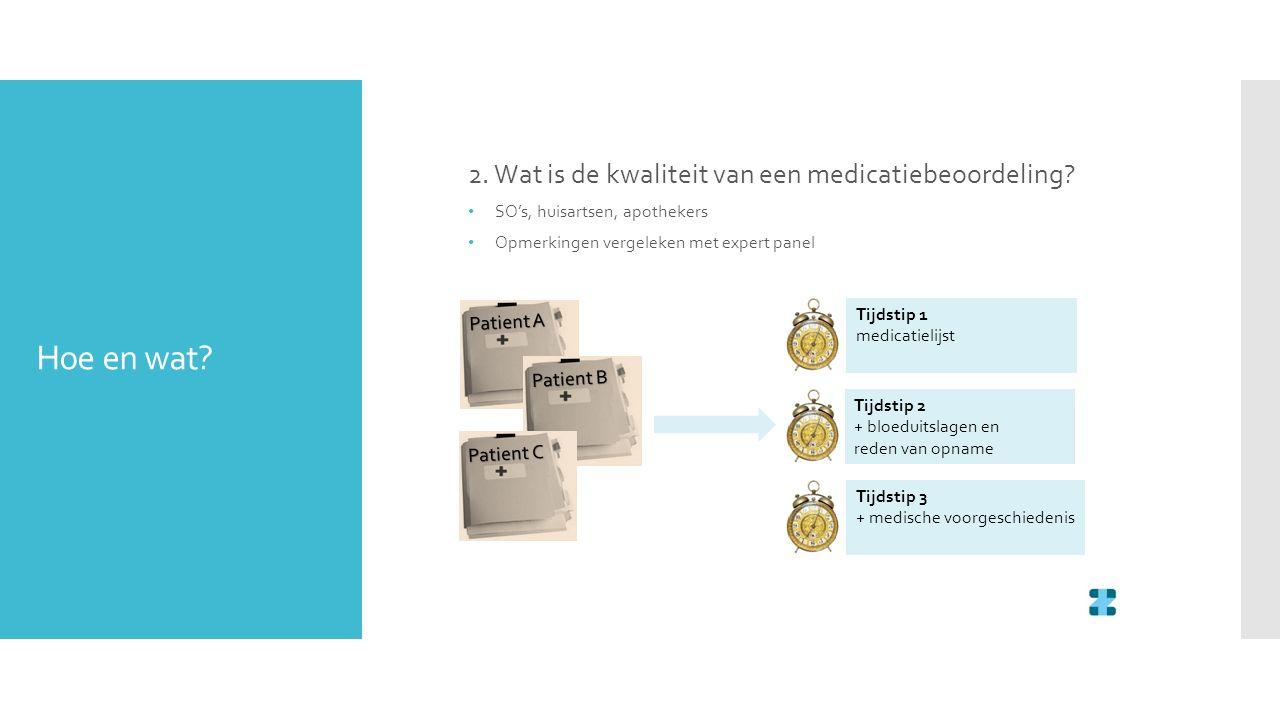 2. Wat is de kwaliteit van een medicatiebeoordeling? SO's, huisartsen, apothekers Opmerkingen vergeleken met expert panel Patient A Patient B Patient