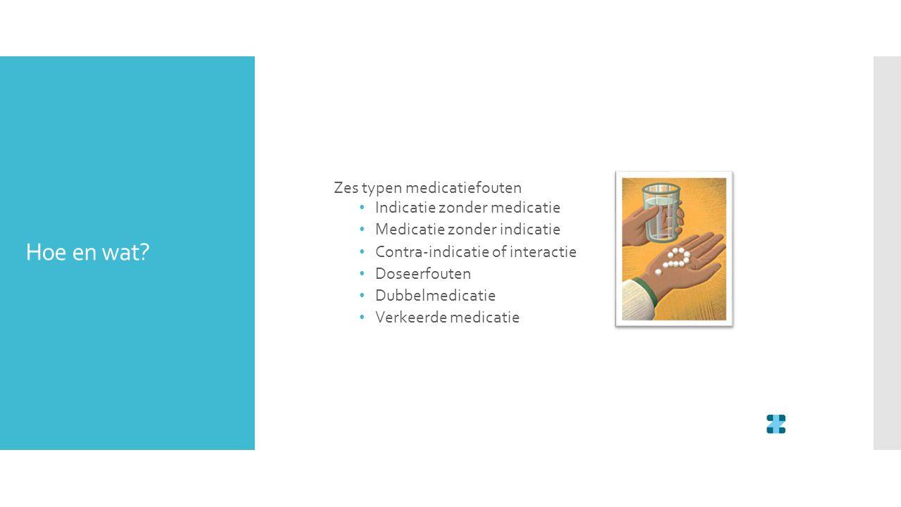 Zes typen medicatiefouten Indicatie zonder medicatie Medicatie zonder indicatie Contra-indicatie of interactie Doseerfouten Dubbelmedicatie Verkeerde