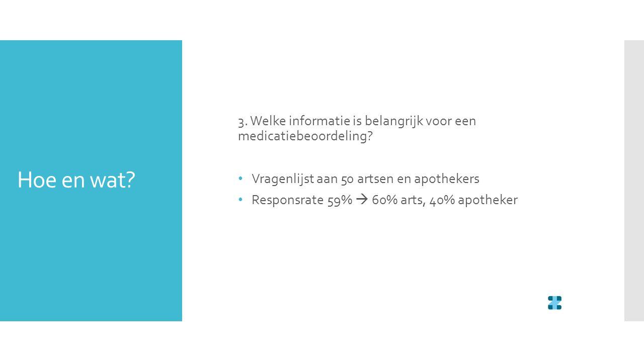 3. Welke informatie is belangrijk voor een medicatiebeoordeling? Vragenlijst aan 50 artsen en apothekers Responsrate 59%  60% arts, 40% apotheker