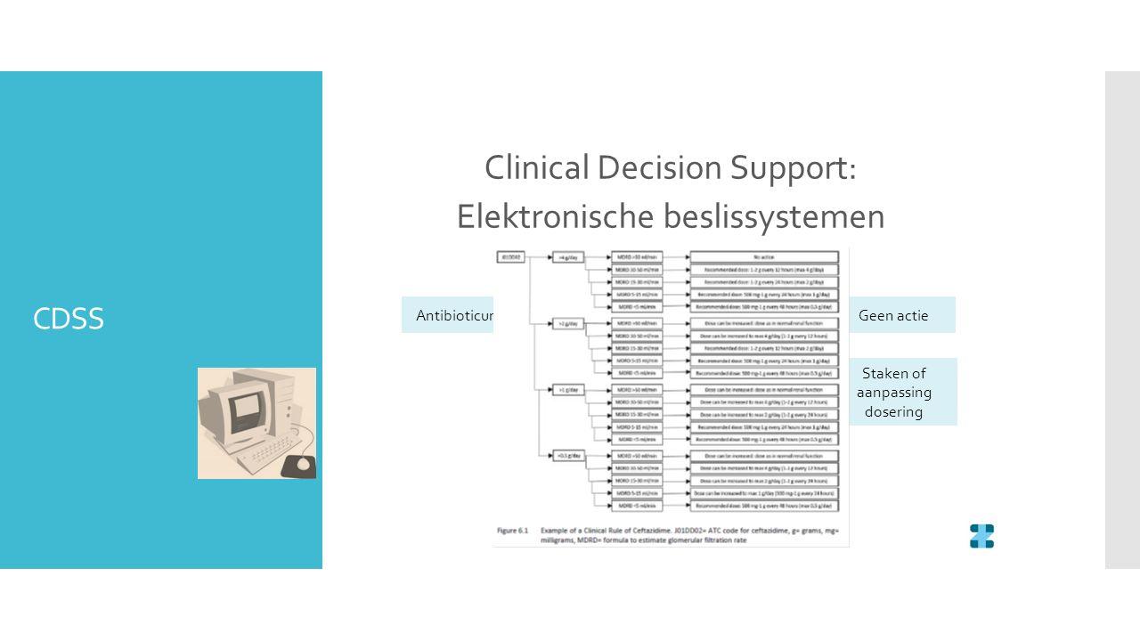 CDSS Clinical Decision Support: Elektronische beslissystemen Antibioticum Check nierfunctie Geen actie Goed Staken of aanpassing dosering Niet goed