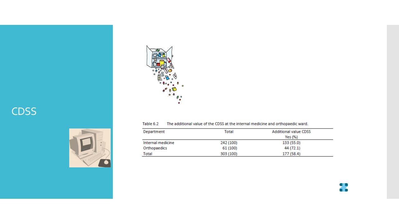  Type 1 en 2 fouten meest frequent opgemerkt in GV (21 resp 39%)  Type 3 fout meest frequent opgemerkt door CDSS (49%, p<0.001)
