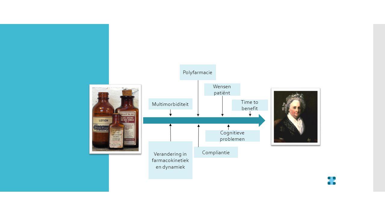 Multimorbiditeit Polyfarmacie Verandering in farmacokinetiek en dynamiek Cognitieve problemen Compliantie Wensen patiënt Time to benefit