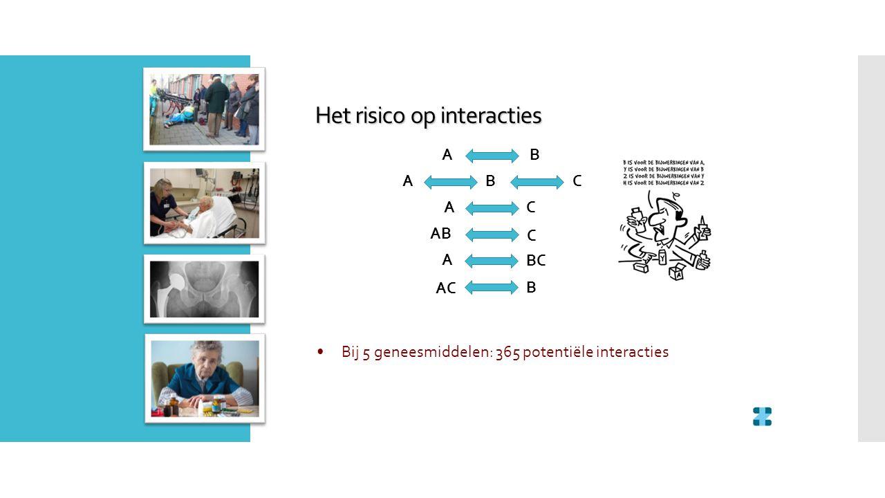 Het risico op interacties Bij 5 geneesmiddelen: 365 potentiële interacties C AB A B A C AB C A BC AC B