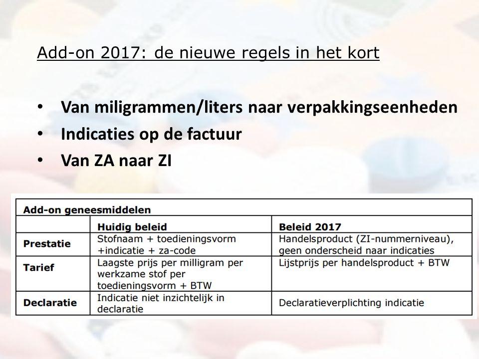 Add-on 2017: de nieuwe regels in het kort Van miligrammen/liters naar verpakkingseenheden Indicaties op de factuur Van ZA naar ZI