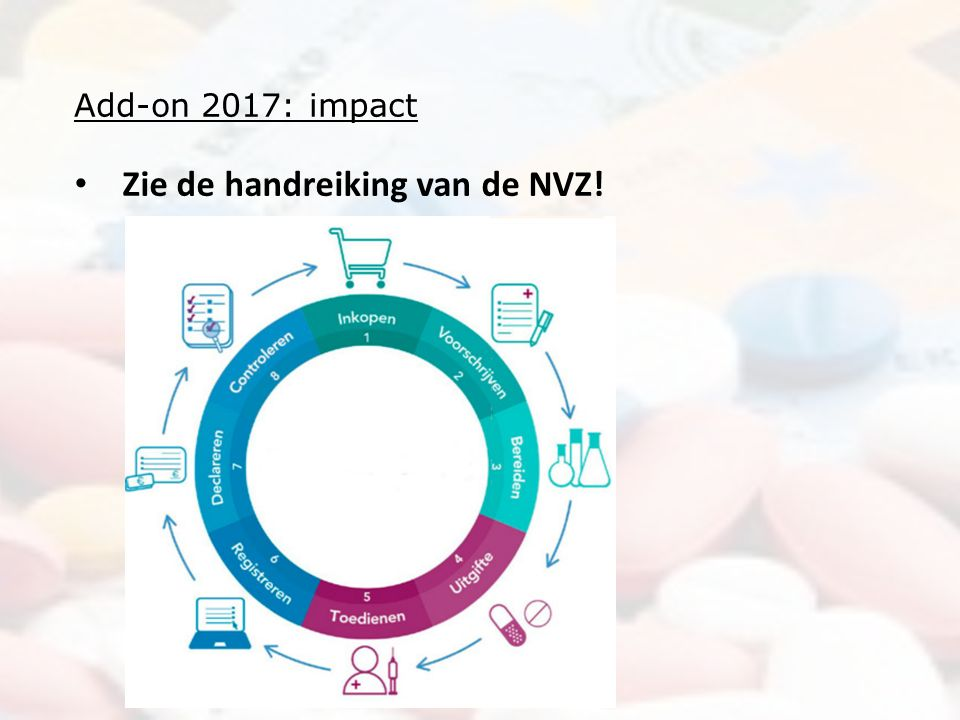 Add-on 2017: impact Zie de handreiking van de NVZ!
