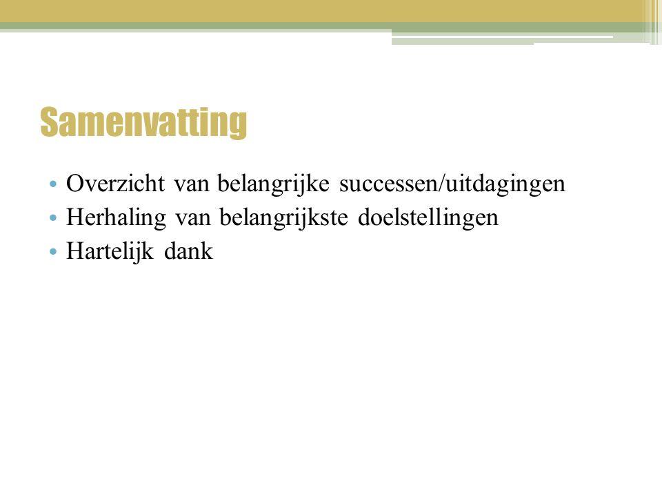 Samenvatting Overzicht van belangrijke successen/uitdagingen Herhaling van belangrijkste doelstellingen Hartelijk dank