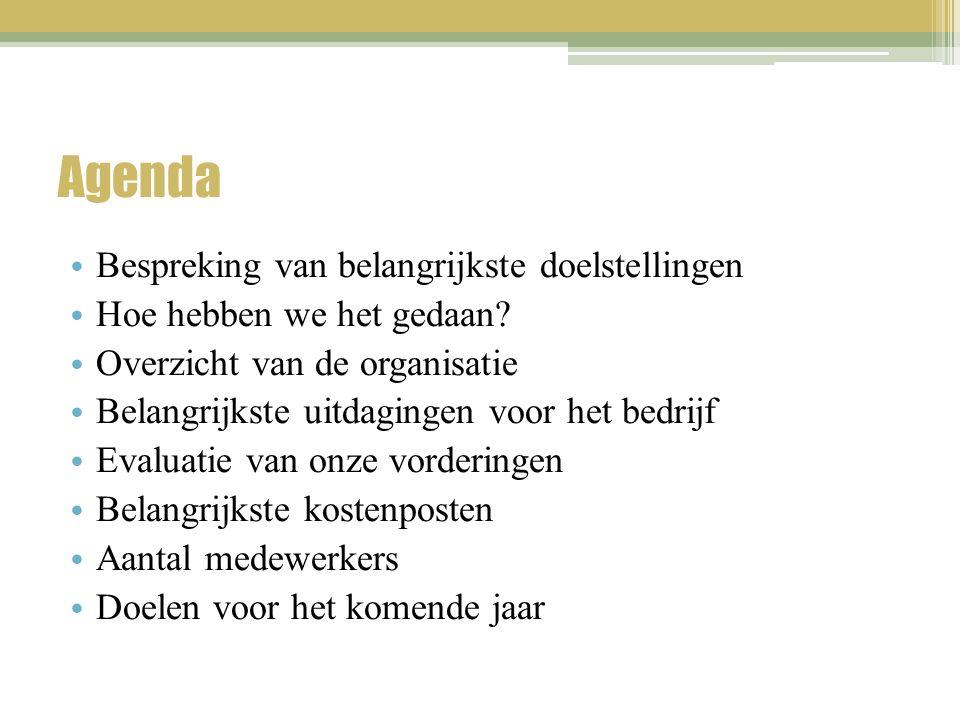 Agenda Bespreking van belangrijkste doelstellingen Hoe hebben we het gedaan.