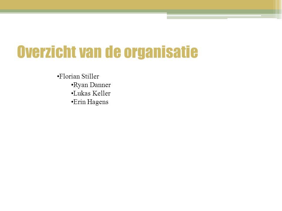 Overzicht van de organisatie Florian Stiller Ryan Danner Lukas Keller Erin Hagens