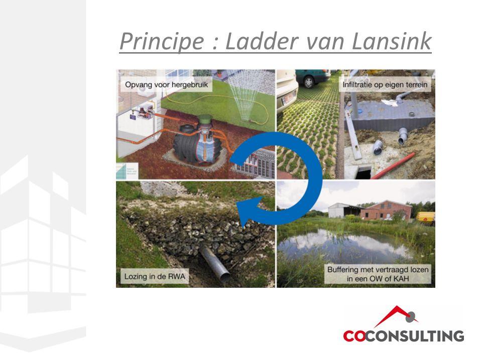 Principe : Ladder van Lansink