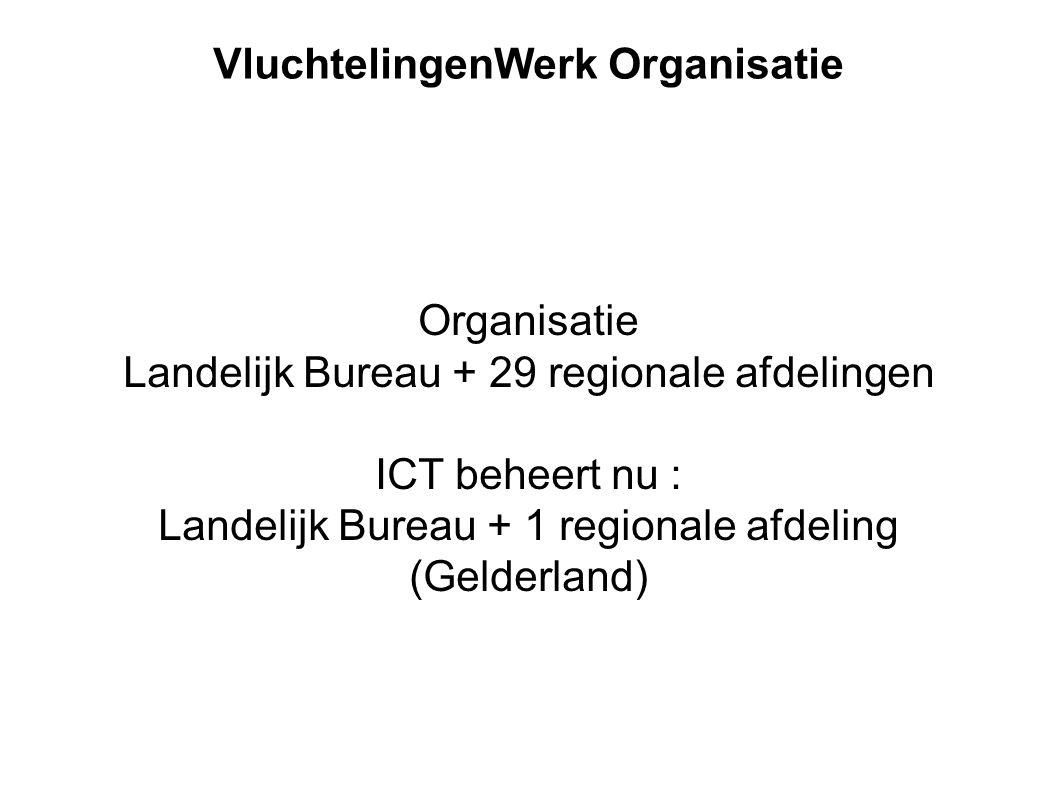 VluchtelingenWerk ICT in cijfers Gelderland (Linux) 23 lokaties 150 werkplekken 400 gebruikers Landelijk Bureau (Windows) 7 lokaties 140 werkplekken 200 gebruikers 3x 2x Drenthe (Linux) uitrol november- december 2007 6 lokaties