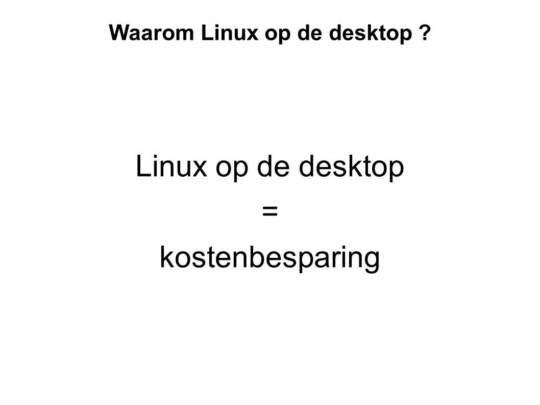 KDE desktop De desktop