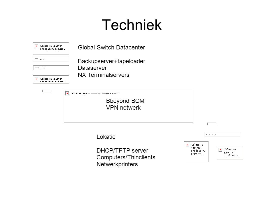 Techniek Global Switch Datacenter Backupserver+tapeloader Dataserver NX Terminalservers Bbeyond BCM VPN netwerk Lokatie DHCP/TFTP server Computers/Thinclients Netwerkprinters