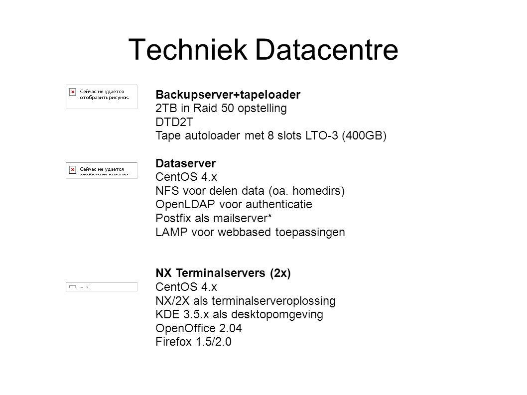 Techniek Lokatie DHCP/TFTP server Soekris servertje (mini-ITX) OpenBSD 3.8 DHCP server TFTP server voor uitdelen images (Thinstation): ● PXE voor thinclients ● Etherboot voor PC s PC Opstarten van een etherboot diskette Krigt IP adres van dhcp server Krijgt image van tftpd server Thinclient Opstarten via netwerkkaart (PXE) Krijgt IP adres van dhcp server Krijgt image van tftpd server