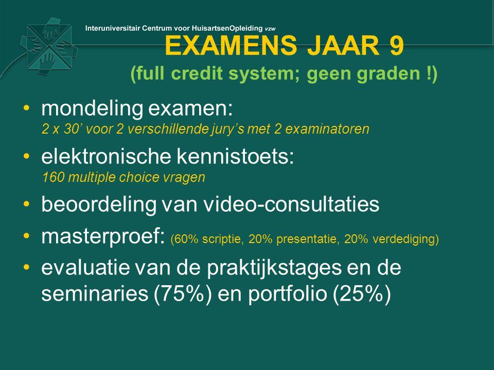 EXAMENS JAAR 9 (full credit system; geen graden !) mondeling examen: 2 x 30' voor 2 verschillende jury's met 2 examinatoren elektronische kennistoets: