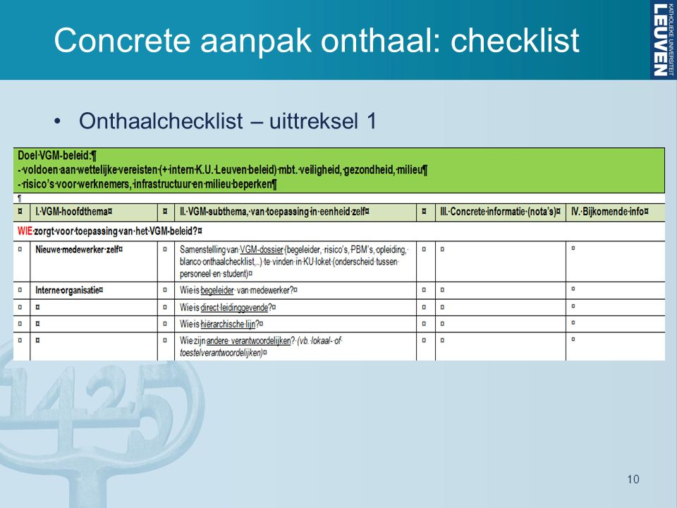 10 Concrete aanpak onthaal: checklist Onthaalchecklist – uittreksel 1