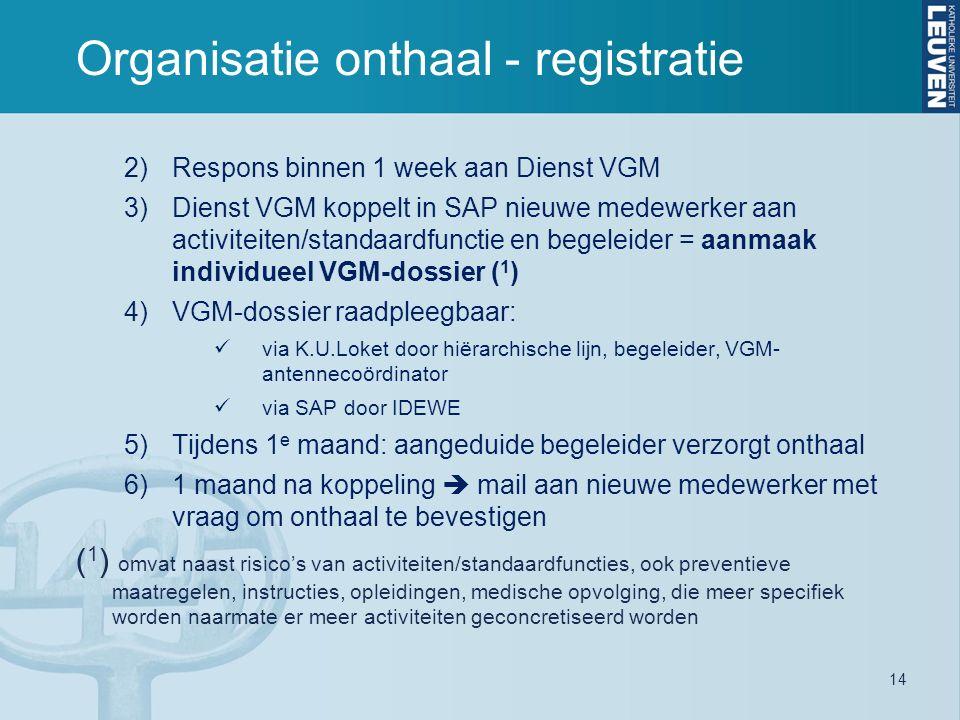 14 Organisatie onthaal - registratie 2)Respons binnen 1 week aan Dienst VGM 3)Dienst VGM koppelt in SAP nieuwe medewerker aan activiteiten/standaardfunctie en begeleider = aanmaak individueel VGM-dossier ( 1 ) 4)VGM-dossier raadpleegbaar: via K.U.Loket door hiërarchische lijn, begeleider, VGM- antennecoördinator via SAP door IDEWE 5)Tijdens 1 e maand: aangeduide begeleider verzorgt onthaal 6)1 maand na koppeling  mail aan nieuwe medewerker met vraag om onthaal te bevestigen ( 1 ) omvat naast risico's van activiteiten/standaardfuncties, ook preventieve maatregelen, instructies, opleidingen, medische opvolging, die meer specifiek worden naarmate er meer activiteiten geconcretiseerd worden