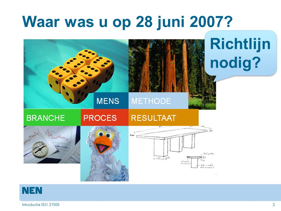 Waar was u op 28 juni 2007? Introductie ISO 215002 Richtlijn nodig? Richtlijn nodig?