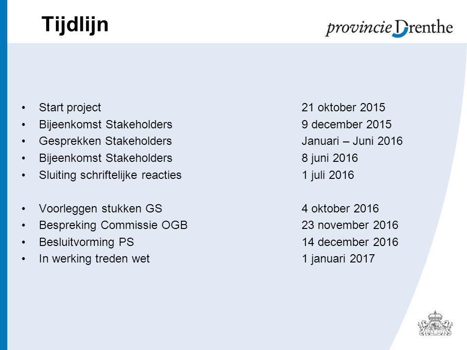 Tijdlijn Start project21 oktober 2015 Bijeenkomst Stakeholders9 december 2015 Gesprekken StakeholdersJanuari – Juni 2016 Bijeenkomst Stakeholders8 jun