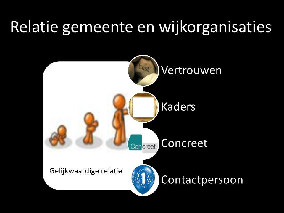 Relatie gemeente en wijkorganisaties Gelijkwaardige relatie Vertrouwen Kaders Concreet Contactpersoon