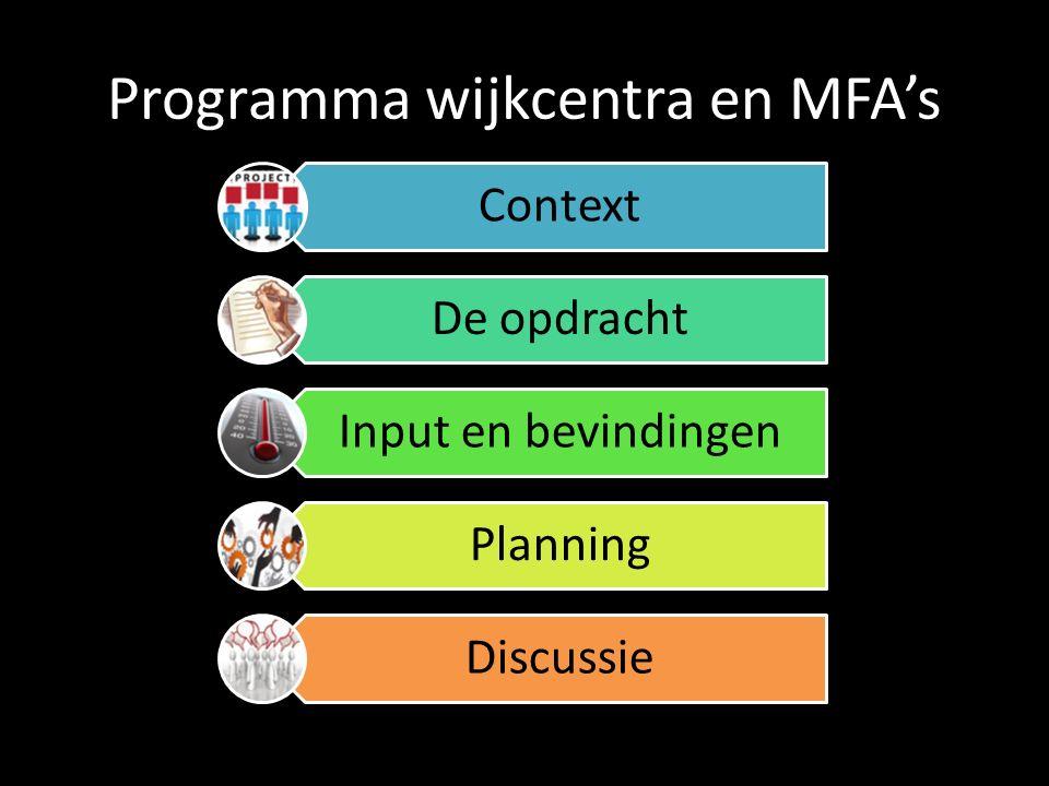 Programma wijkcentra en MFA's Context De opdracht Input en bevindingen Planning Discussie