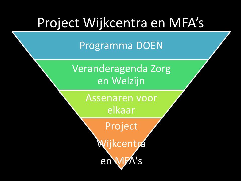 Project Wijkcentra en MFA's Programma DOEN Veranderagenda Zorg en Welzijn Assenaren voor elkaar Project Wijkcentra en MFA s