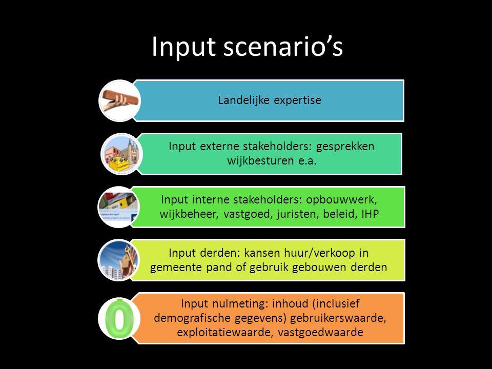 Input scenario's Landelijke expertise Input externe stakeholders: gesprekken wijkbesturen e.a.