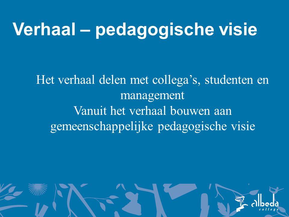 Verhaal – pedagogische visie Het verhaal delen met collega's, studenten en management Vanuit het verhaal bouwen aan gemeenschappelijke pedagogische visie