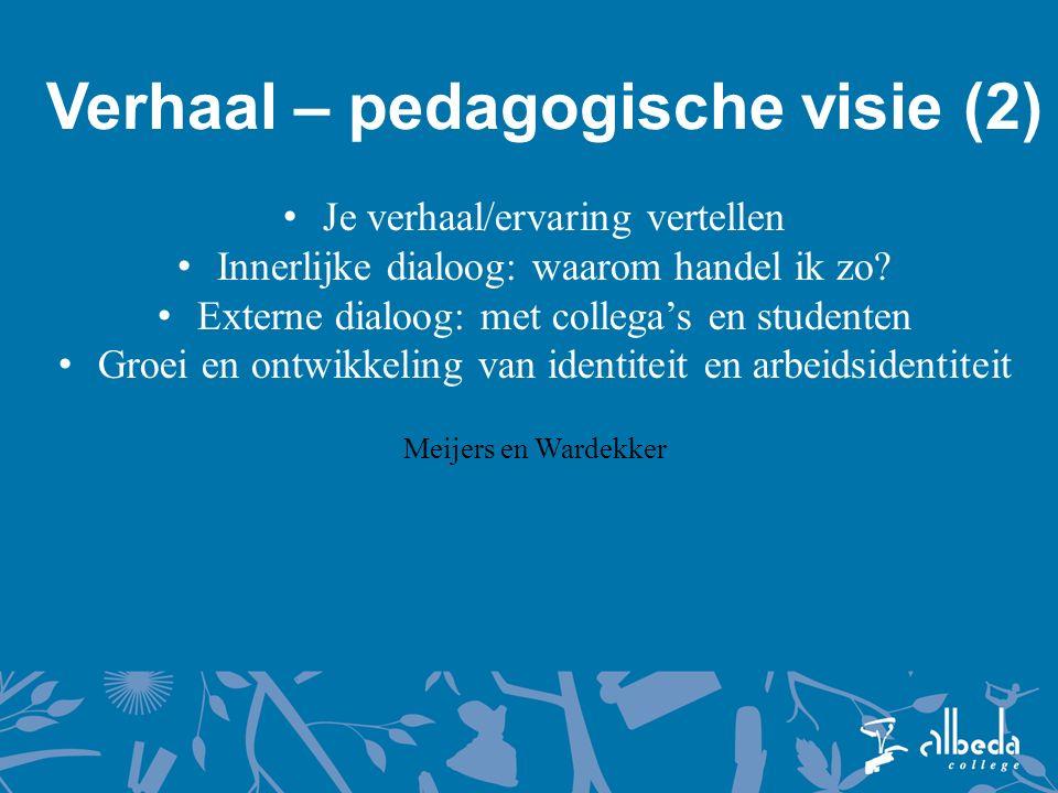 Verhaal – pedagogische visie (2) Je verhaal/ervaring vertellen Innerlijke dialoog: waarom handel ik zo? Externe dialoog: met collega's en studenten Gr