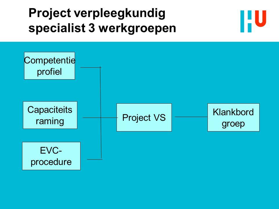 Project verpleegkundig specialist 3 werkgroepen Capaciteits raming Competentie profiel EVC- procedure Project VS Klankbord groep