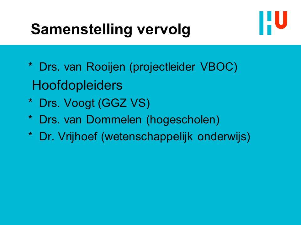 Samenstelling vervolg * Drs. van Rooijen (projectleider VBOC) Hoofdopleiders * Drs. Voogt (GGZ VS) * Drs. van Dommelen (hogescholen) * Dr. Vrijhoef (w