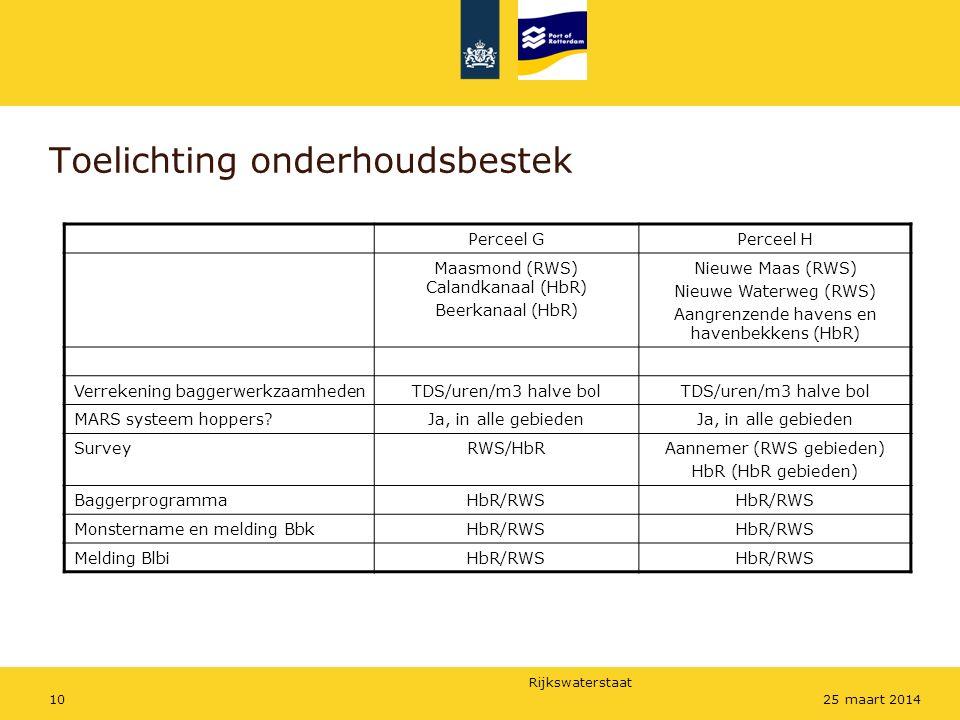 Rijkswaterstaat 1025 maart 2014 Toelichting onderhoudsbestek Perceel GPerceel H Maasmond (RWS) Calandkanaal (HbR) Beerkanaal (HbR) Nieuwe Maas (RWS) Nieuwe Waterweg (RWS) Aangrenzende havens en havenbekkens (HbR) Verrekening baggerwerkzaamhedenTDS/uren/m3 halve bol MARS systeem hoppers Ja, in alle gebieden SurveyRWS/HbRAannemer (RWS gebieden) HbR (HbR gebieden) BaggerprogrammaHbR/RWS Monstername en melding BbkHbR/RWS Melding BlbiHbR/RWS
