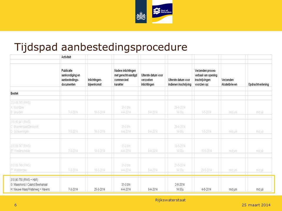 Rijkswaterstaat 625 maart 2014 Tijdspad aanbestedingsprocedure