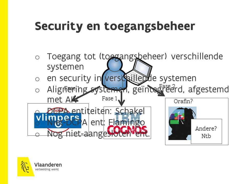 Security en toegangsbeheer Orafin. Andere.