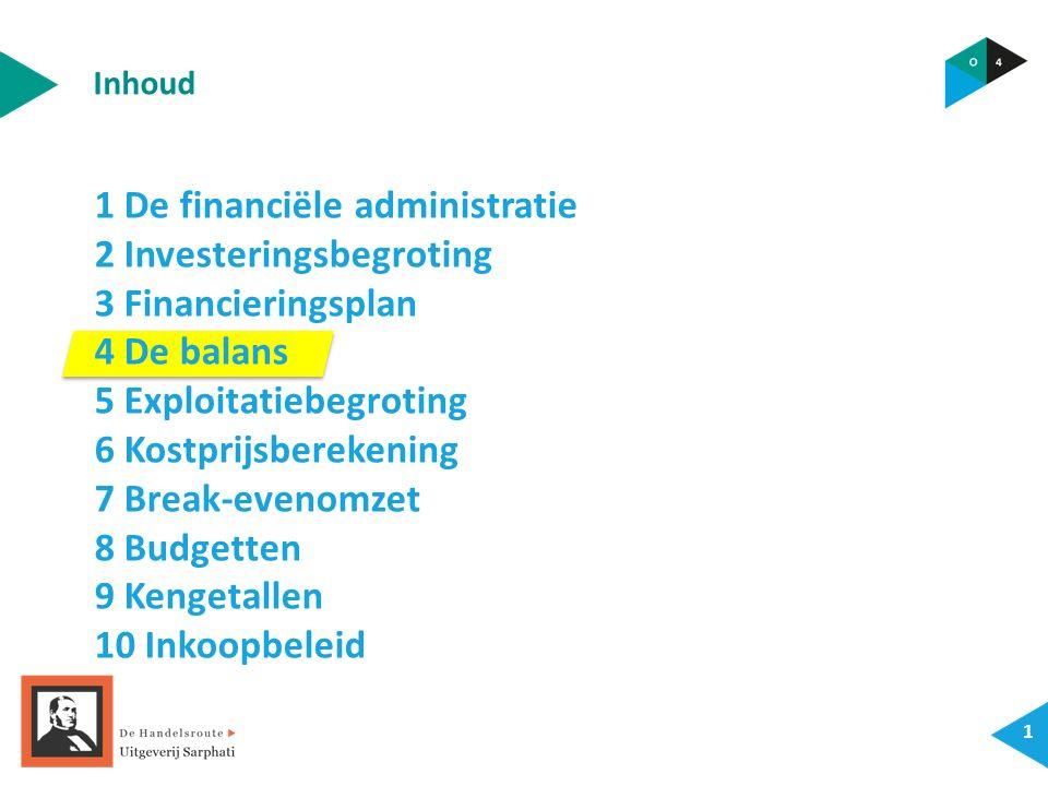 Inhoud 1 De financiële administratie 2 Investeringsbegroting 3 Financieringsplan 4 De balans 5 Exploitatiebegroting 6 Kostprijsberekening 7 Break-evenomzet 8 Budgetten 9 Kengetallen 10 Inkoopbeleid 1