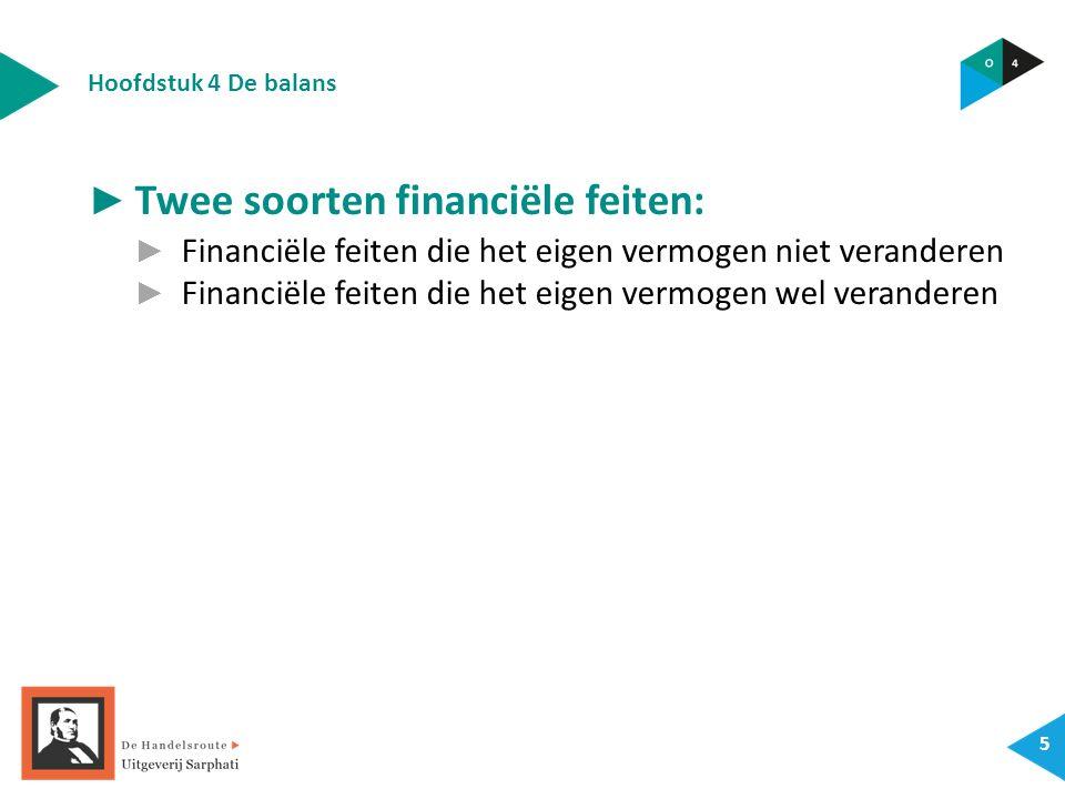 Hoofdstuk 4 De balans 5 ► Twee soorten financiële feiten: ► Financiële feiten die het eigen vermogen niet veranderen ► Financiële feiten die het eigen vermogen wel veranderen