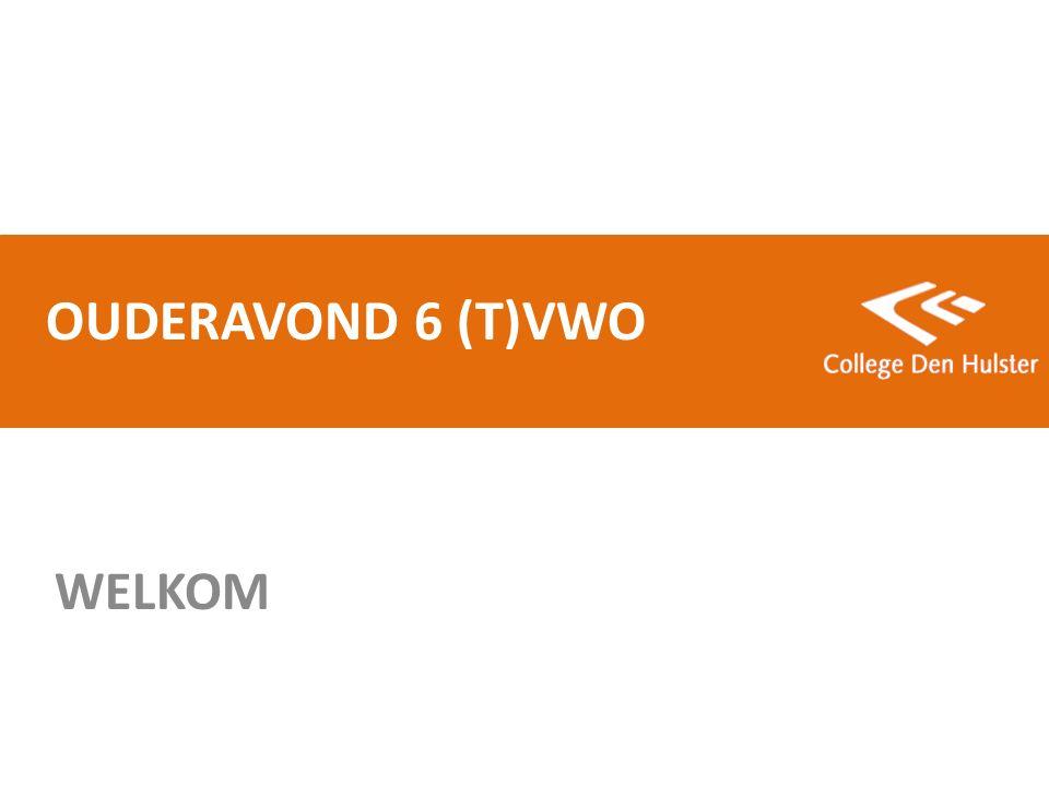 WELKOM OUDERAVOND 6 (T)VWO
