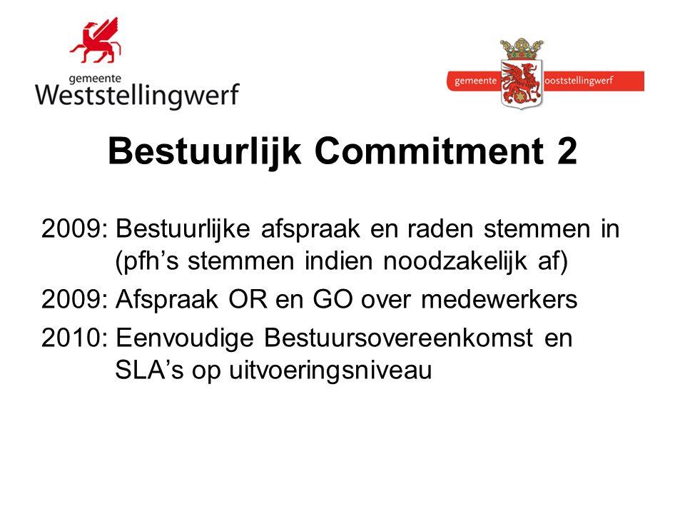 Bestuurlijk Commitment 2 2009: Bestuurlijke afspraak en raden stemmen in (pfh's stemmen indien noodzakelijk af) 2009: Afspraak OR en GO over medewerkers 2010: Eenvoudige Bestuursovereenkomst en SLA's op uitvoeringsniveau