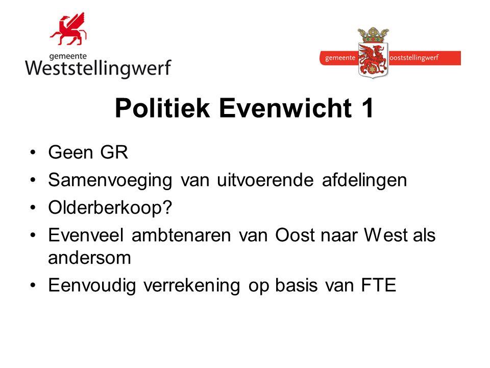 Politiek Evenwicht 1 Geen GR Samenvoeging van uitvoerende afdelingen Olderberkoop.