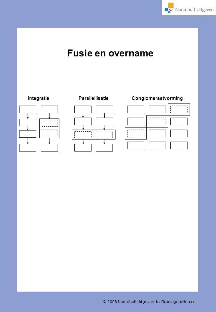 Fusie en overname IntegratieParallellisatieConglomeraatvorming