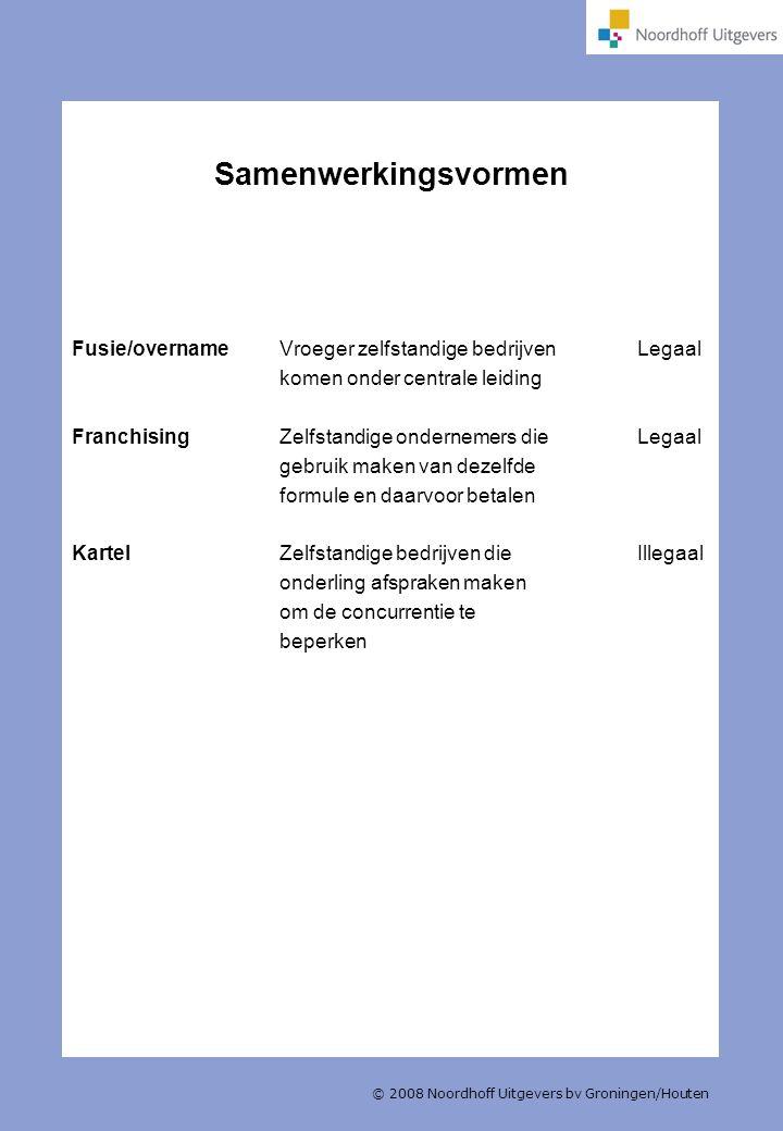 © 2008 Noordhoff Uitgevers bv Groningen/Houten Samenwerkingsvormen Fusie/overnameVroeger zelfstandige bedrijvenLegaal komen onder centrale leiding FranchisingZelfstandige ondernemers dieLegaal gebruik maken van dezelfde formule en daarvoor betalen KartelZelfstandige bedrijven dieIllegaal onderling afspraken maken om de concurrentie te beperken