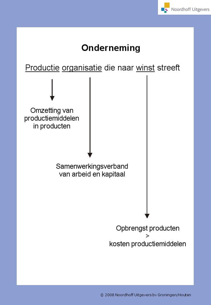 © 2008 Noordhoff Uitgevers bv Groningen/Houten