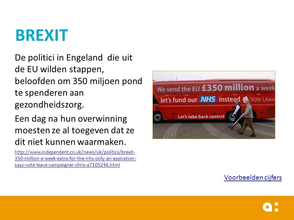 De politici in Engeland die uit de EU wilden stappen, beloofden om 350 miljoen pond te spenderen aan gezondheidszorg. Een dag na hun overwinning moest