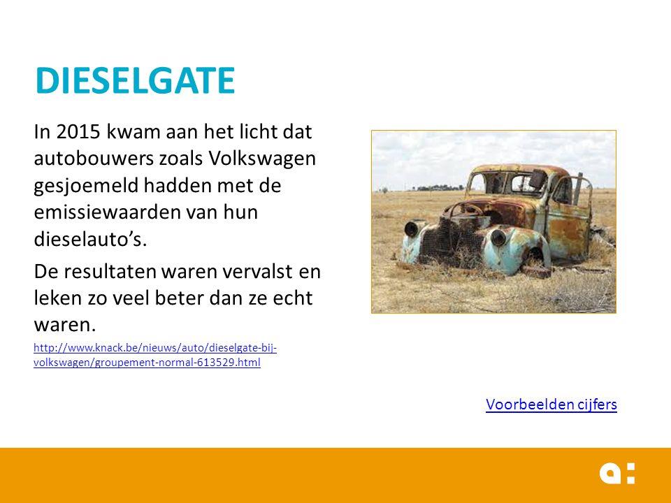In 2015 kwam aan het licht dat autobouwers zoals Volkswagen gesjoemeld hadden met de emissiewaarden van hun dieselauto's. De resultaten waren vervalst