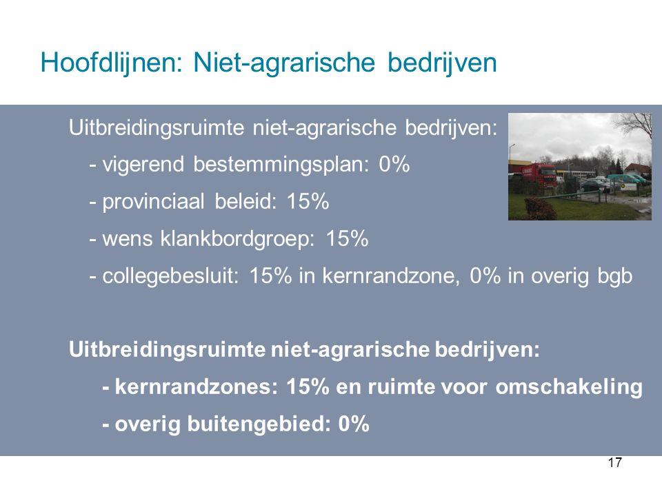 17 Hoofdlijnen: Niet-agrarische bedrijven Uitbreidingsruimte niet-agrarische bedrijven: - vigerend bestemmingsplan: 0% - provinciaal beleid: 15% - wens klankbordgroep: 15% - collegebesluit: 15% in kernrandzone, 0% in overig bgb Uitbreidingsruimte niet-agrarische bedrijven: - kernrandzones: 15% en ruimte voor omschakeling - overig buitengebied: 0%