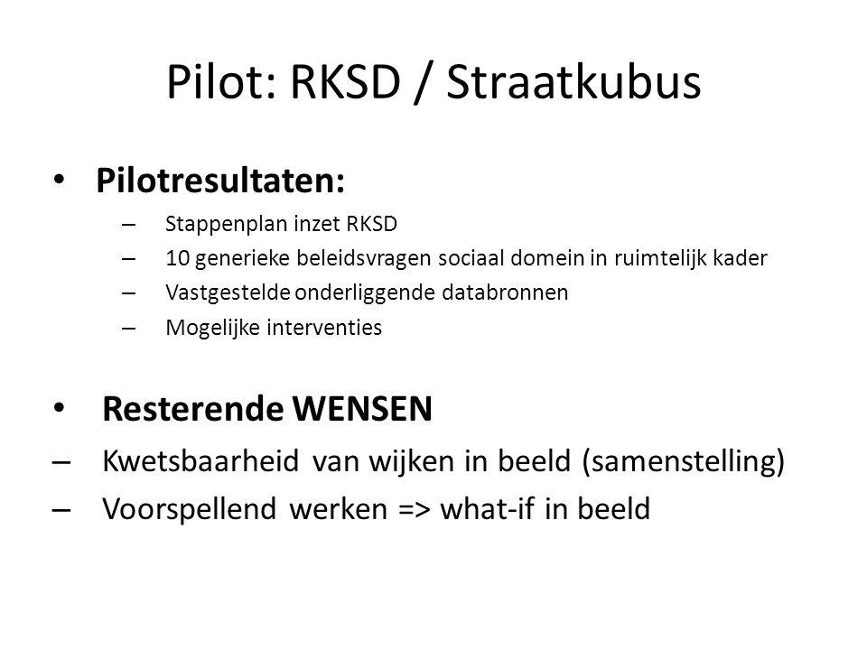 Pilot: RKSD / Straatkubus Pilotresultaten: – Stappenplan inzet RKSD – 10 generieke beleidsvragen sociaal domein in ruimtelijk kader – Vastgestelde onderliggende databronnen – Mogelijke interventies Resterende WENSEN – Kwetsbaarheid van wijken in beeld (samenstelling) – Voorspellend werken => what-if in beeld