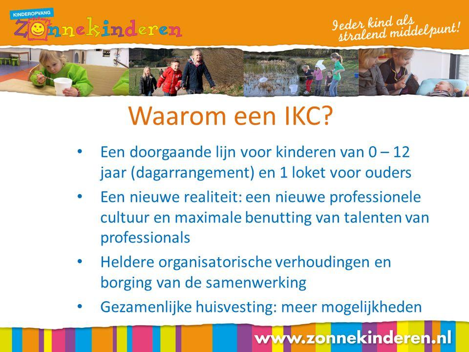 Waarom een IKC.