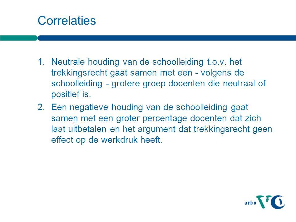 Correlaties 1.Neutrale houding van de schoolleiding t.o.v.