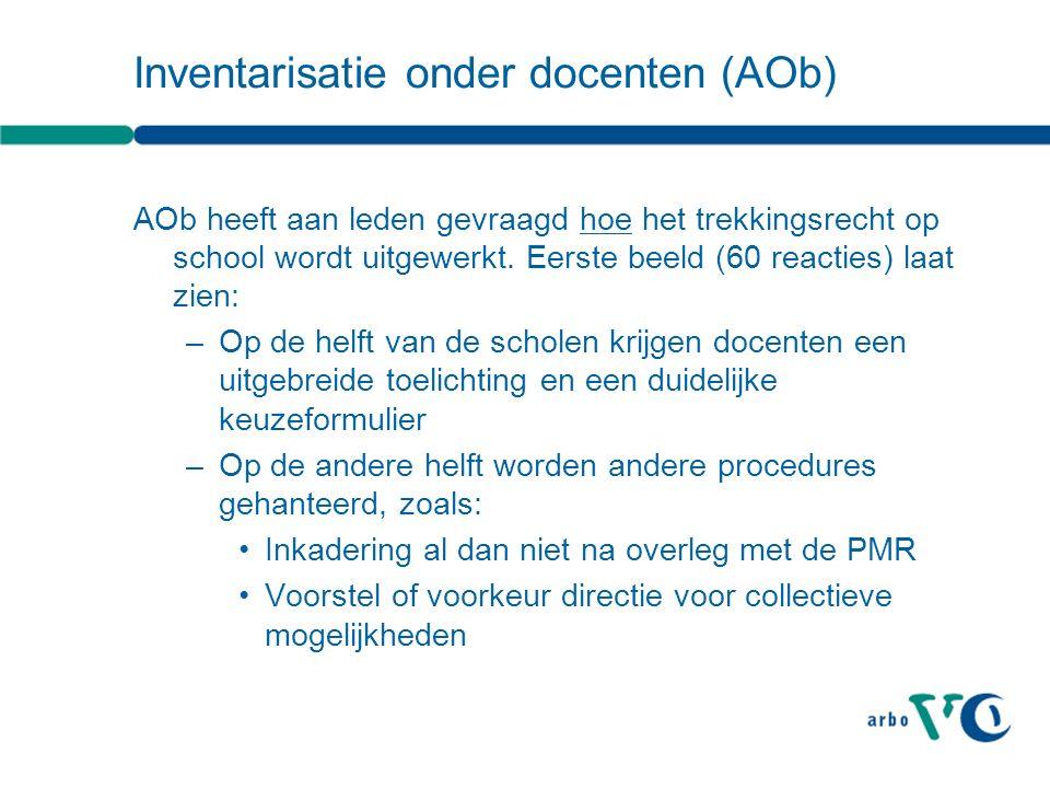 Inventarisatie onder docenten (AOb) AOb heeft aan leden gevraagd hoe het trekkingsrecht op school wordt uitgewerkt.