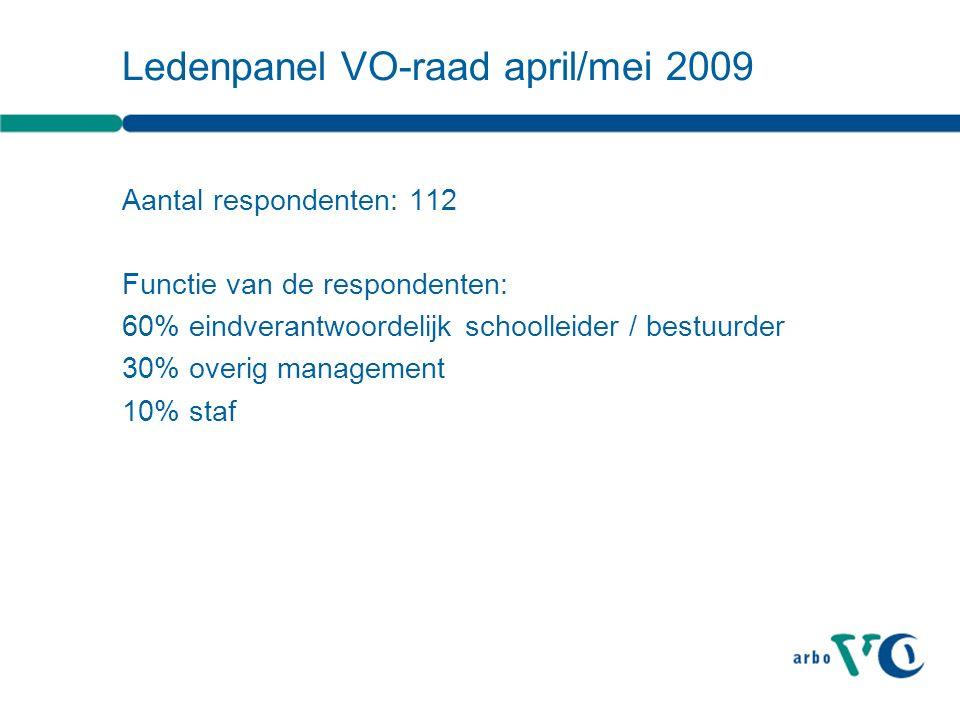 Ledenpanel VO-raad april/mei 2009 Aantal respondenten: 112 Functie van de respondenten: 60% eindverantwoordelijk schoolleider / bestuurder 30% overig management 10% staf