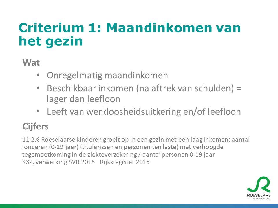 Armoedetoets als proces Voorbeeld Meten van het effect/ toegankelijkheid bij beleidsontwikkeling renovatiepremie 1.